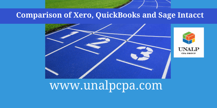 Comparison of Xero, QuickBooks and Sage Intacct for Nonprofits